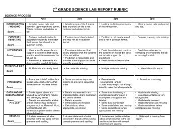 Lab report grading rubric