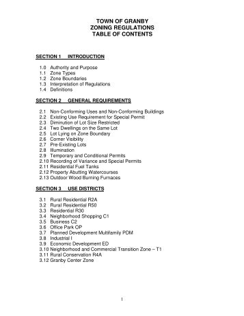 TOWN OF GRANBY ZONING REGULATIONS TABLE OF CONTENTS