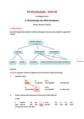 PS Morphologie - SoSe 09 - Wolfgang Schulze