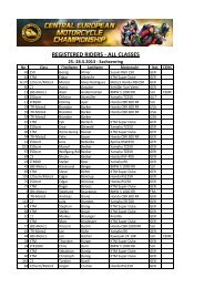 REGISTERED RIDERS - ALL CLASSES - Moto CAMS