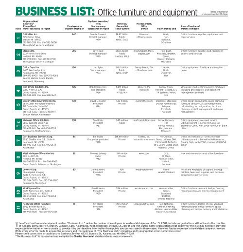 list of office equipment