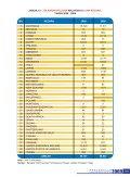 pelajar malaysia di luar negara - Kementerian Pengajian Tinggi - Page 3