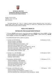 Rezultati izbora za Župana Splitsko-dalmatinske županije