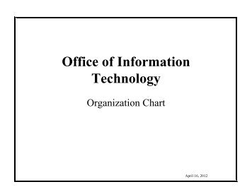 Office of Information Technology: Organization Chart