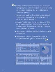 Distribution automobile - D'Ieteren
