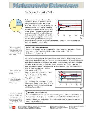 SAS for Linear Models,