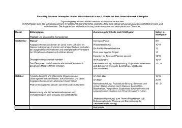 pdf бодибилдинг экспресс