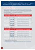 Geotextiles Guide - Global Synthetics - Page 6