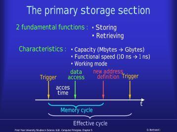 The primary storage section - IIHE