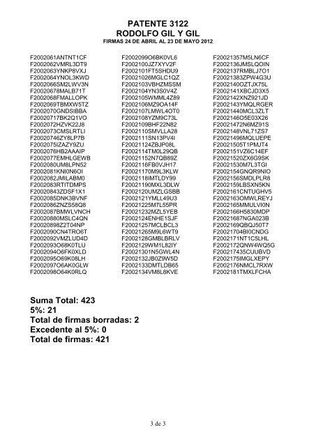 PATENTE 3122 RODOLFO GIL Y GIL - AAAG