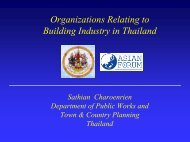 Organizations Relating to Building Industry in Thailand