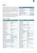 MÉDICOS SEM FRONTEIRAS - Page 5