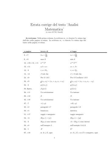 Analisi Matematica - Matematica e Applicazioni