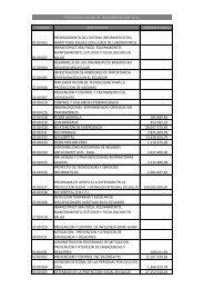 Plan Anual de Inversiones. Ministerio de Salud Pública. 2011
