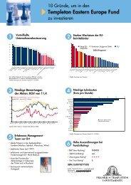 Templeton Eastern Europe Fund - INFOS GmbH