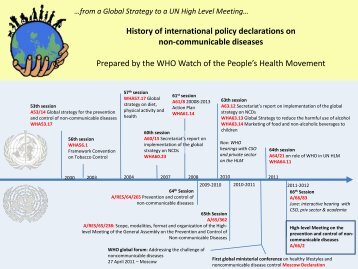 presentation - Global Health Watch