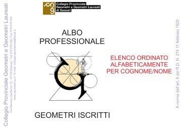 Elenco Geometri iscritti all'Albo Professionale in ordine Alfabetico