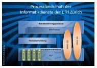 Prozessgrafik - ETH Zürich