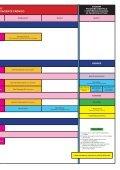 vi-congreso-paciente-cronico - Page 3