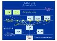6 Počítačové sítě Transportní vrstva ARP RARP ICMP ... - eAMOS