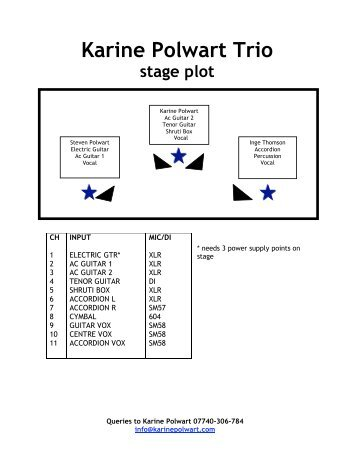 Karine Polwart Trio Stage Plot