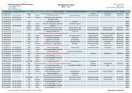 110527 DBU-BBV Sportkalender BK.xlsx - BillardArea
