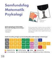 Samfundsfag Matematik Psykologi - Christianshavns Gymnasium