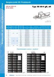 PDF, 4 strony, 510 KB - Bezpieczniki