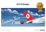 Aralık 2011 - Turkish Airlines