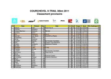 COURCHEVEL X-TRAIL 30km 2011 Classement provisoire