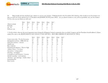2012 Weekly Political Tracking Poll Week 7: Oct 8 ... - Latino Decisions