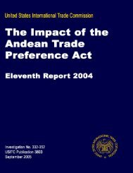 The Impact of the Andean Trade Preference Act - USITC