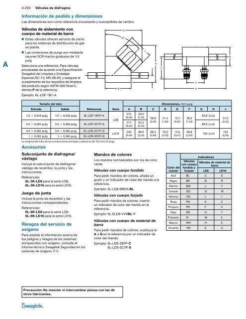Válvulas de Diafragma: Serie LD (MS-01-172;rev_5;es ... - Swagelok