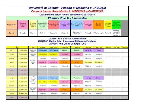 Calendario Medicina Unict.Universita Di Catania Facolta Di Medicina E Chirurgia Vi