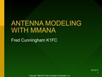 ANTENNA MODELING WITH MMANA - ctsara