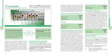 Bilancio Sociale anno 2009-2010 parte II - ASL TO3