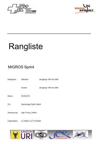 Rangliste - LC Altdorf