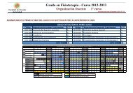 organización docente grado fisioterapia 2012/2013 - Universidad de ...