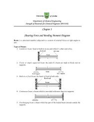 Chapter 3 Shearing Force and Bending Moment Diagram - FET