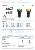 Led indicators catalogue - DOMO - Page 5