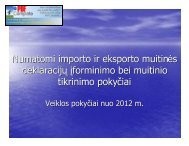 deklaracijų forminimo ir prekių tikrinimo pokyčiai Lietuvos muitinėje