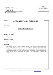 Aerodrome Manual Requirements