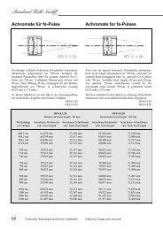 Achromate für fs-Pulse Achromats for fs-Pulses - Bernhard Halle