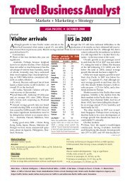 Oct 2008 - Travel Business Analyst
