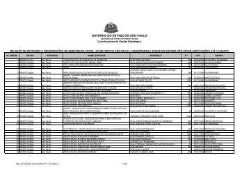 REL_ENTIDADE 06-2012 - Secretaria de Desenvolvimento Social ...