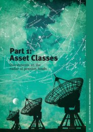 Part 1: Asset Classes - Engaged Investor