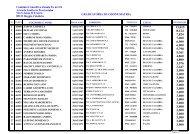 Comitato Consultivo Zonale Ex art.24 Azienda Sanitaria ... - ASP RC
