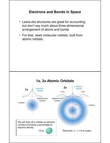 Worksheets Shapes Of Molecules Worksheet worksheet 15 molecular shapes the of molecules can be hybridization and molecules