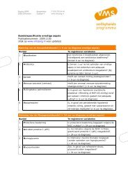 Download de factsheet indicatoren Ernstige sepsis - VMS
