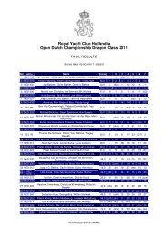 Royal Yacht Club Hollandia Open Dutch Championship Dragon ...